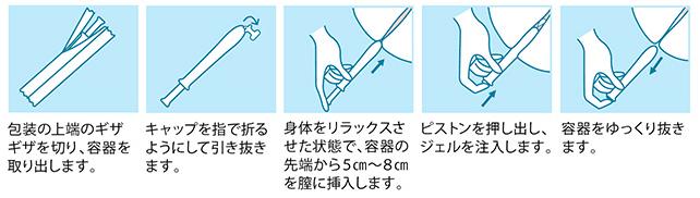 におい・おりもの対策ジェル_膣内美化をサポート_inclearインクリア__ウェットトラストジャパン